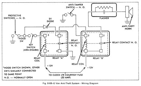 Volkswagen Alarm Wiring Diagram by Anti Theft System Circuit Wiring Diagrams