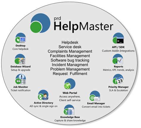 help desk call tracking software australian helpdesk software for customer service help