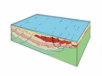 Tectonic Plates Plate Eurasian Indian Between Movements