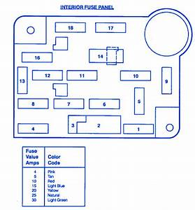 Ford Wagon 1993 Fuse Box  Block Circuit Breaker Diagram