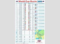 FIFA World Cup 2018 Schedule UK Time BST