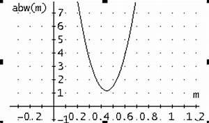 Parabel Steigung Berechnen : lineare regression ~ Themetempest.com Abrechnung