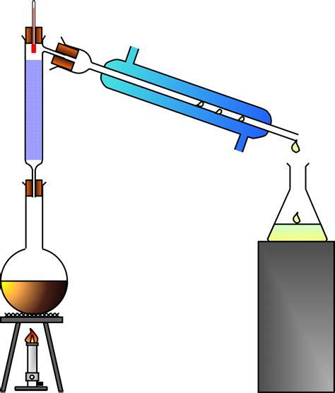 distillation clipart clipground