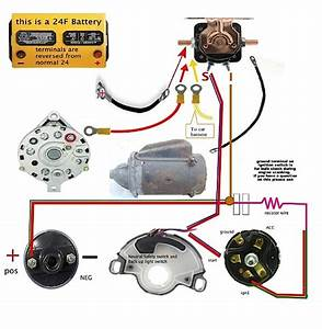 U0026 39 78 F150 Won U0026 39 T Start  Grinding Noise From Starter Solenoid