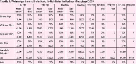 Wohnung Für Hartz 4 Empfänger Berlin by Tabelle 3