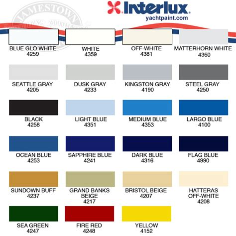 interlux brightside kingston gray y4190 burnside fiberglass marine supply