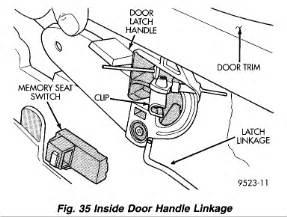 2001 Dodge Caravan Passenger Door  Interior Door Latch