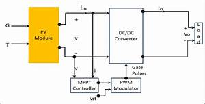 Pv System With Maximum Power Point Tracking Circuit