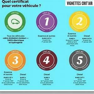 Certificat Qualité De L Air Toulouse : certificat qualit de l air la fnlv demande un report le fret ~ Medecine-chirurgie-esthetiques.com Avis de Voitures