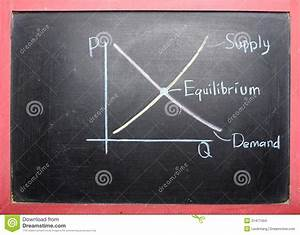 Supply Demand Curve Drawing Stock Images