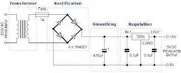 What The Function Rectifier Quora