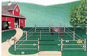 Electric Horse Fence Diagram And Recommended Products