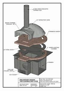 DIY Outdoor Brick Oven Kit Wooden PDF vinyl pergola