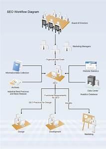 Seo Workflow