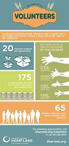 17 Best images about Fight Hunger! on Pinterest | Food ...