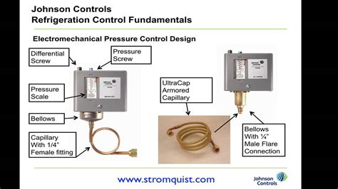 johnson controls high pressure controls youtube