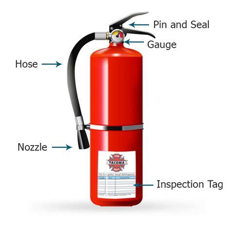 fire extinguisher  inspection program city  tacoma