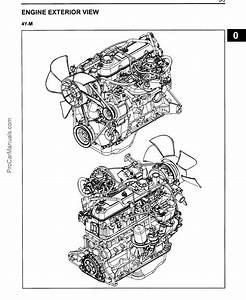 Toyota 4y Engine Repair Manual  U2013 Pdf Download