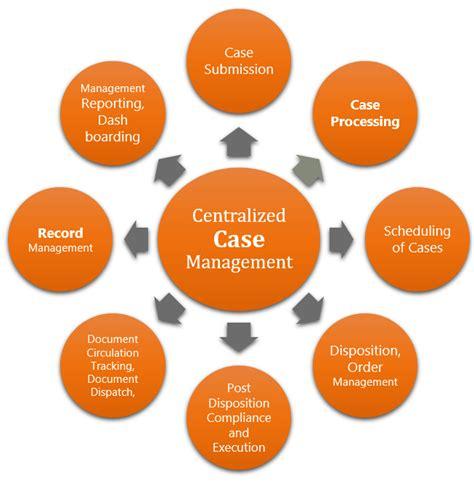 case management solutions justicealign case management