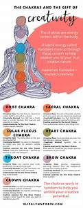 25  Best Ideas About Chakra On Pinterest