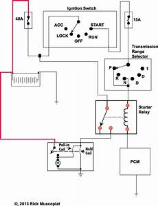 Diagram  2003 Chevy Express Wiring Diagram Full Version