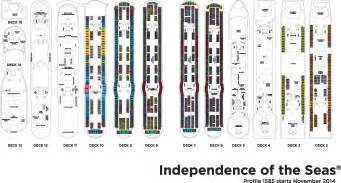 brilliance of the seas deck plans pdf nebulon b frigate deck plans deck design and ideas