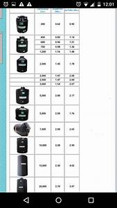 Tinaco Tricapa Beige 1100lt No Rotoplas Certificado