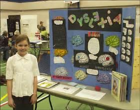 Elementary Science Fair Project Ideas