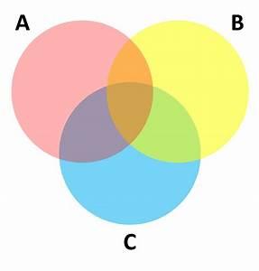 Representa En El Diagrama De Venn Dado Al Margen Los