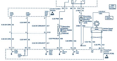 Fuse Diagram 2000 Buick Park Ave by Service Owner Manual 2000 Buick Regal Wiring Diagram
