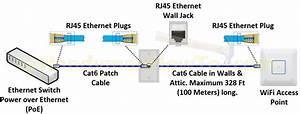 Diagram  Rj 45 Cat6 Wiring Diagram Full Version Hd