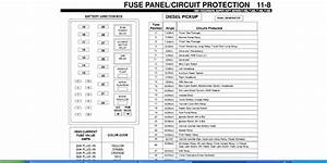 2000 Ford Excursion Fuse Panel