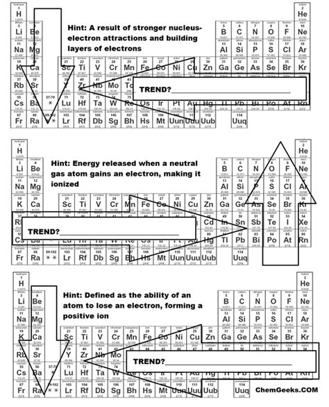 mastering the periodic table activity 14 answers a brief periodic table trends activity for high and