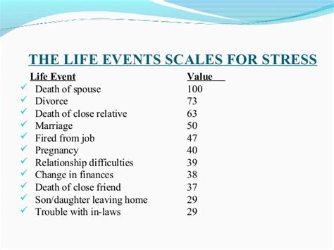 Stress & Sources Of Stress