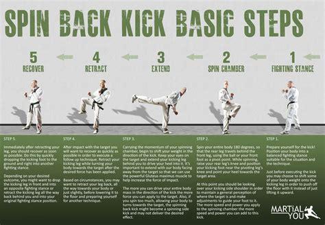 images  taekwondo  pinterest