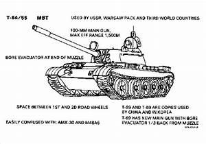 Could We Still Plop A Naval Gun Into A Tank Design