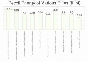 357 Trajectory Chart Ballistic Coefficient Tables 9mm Brokeasshome Com