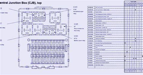 schematic volt central junction fuse panel diagram