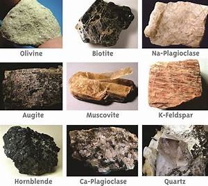 types of coal but four main types are observed today ...