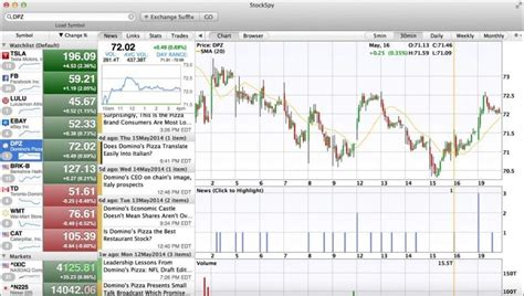 Best Stock Trading Software For Mac. Getting A Business Degree Lap Band Death Rate. Marymount School Of Nursing Fire Lite Alarms. Personal Loan Consolidation Laser Back Pain. Drug Rehab Centers In Mn Payday Loan Plano Tx. What Are The Requirements To Become A Nurse. Effective Task Management Park West Dentistry. Mass Communications Degree Orlando Art School. Health Management Courses Online