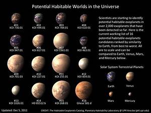 Habitable Exoplanets Catalog - SciFi Ideas