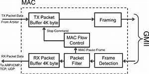 Wiring Diagram Program