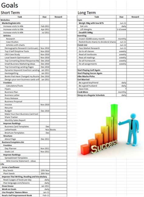 goal list template free goals list template