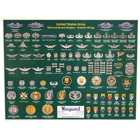 awards and decorations regulation army badges poster vanguard
