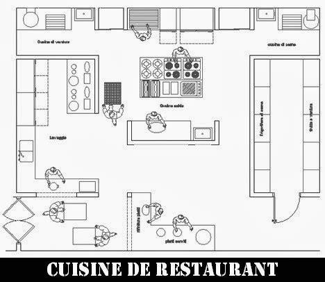plan cuisine professionnelle dwg cuisine interieure