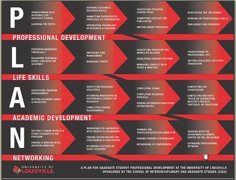 plan professional development graduate school