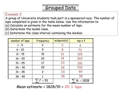 grouped data median mean example class modal interval ppt powerpoint presentation students number