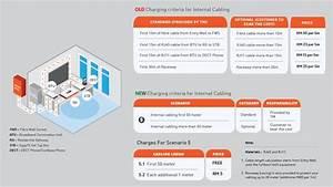 Unifi Wiring Diagram