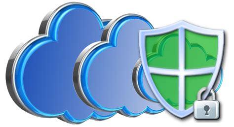 cloud security cloud archives ophtek