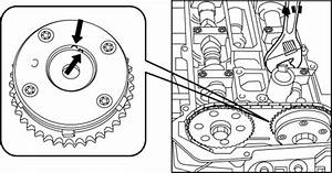 mazda 3 service manual variable valve timing actuator With mazda fe 2 0 timing
